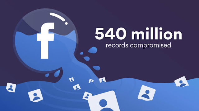 Facebook data leaks