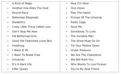 Lista de canciones Let's Sing presents Queen
