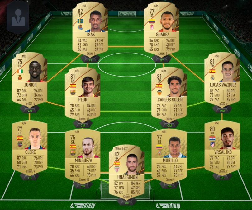 Our example of a cheap La Liga Starter Team.