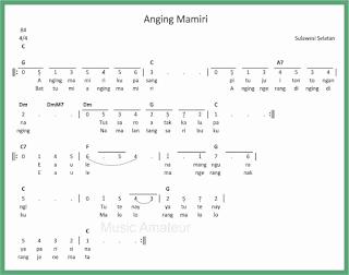 not angka lagu anging mamiri lagu daerah sulawesi selatan