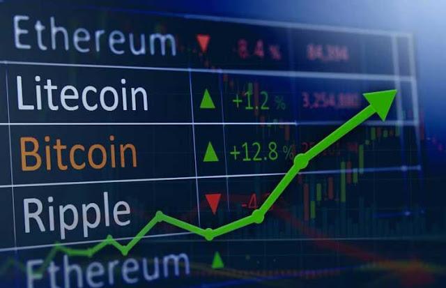 Menentukan Posisi Beli / Jual dalam Trading