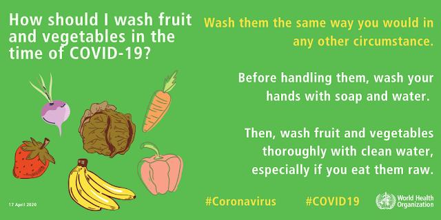( WAYS TO STAY AWAY FROM CORONAVIRUS )