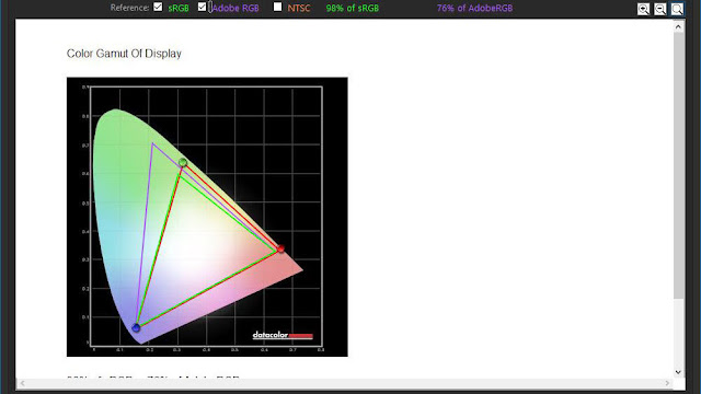 Acer KG221Q Review