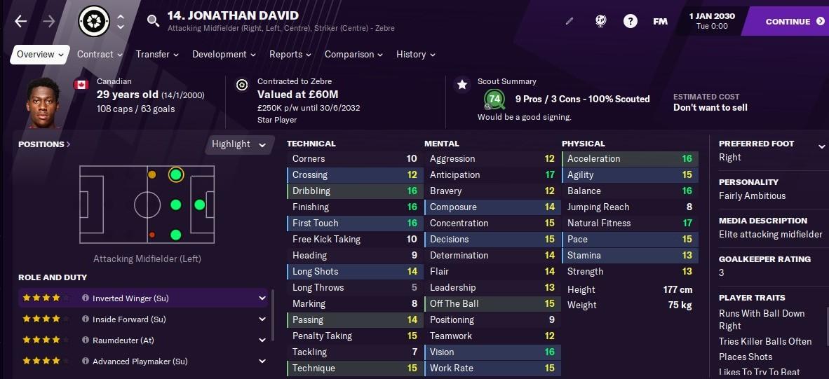 Jonathan David Football Manager 2021 FM21