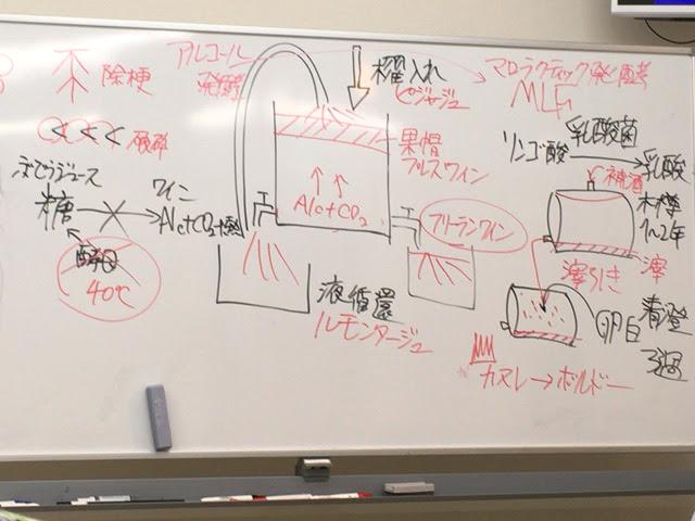 レコール・デュ・ヴァン新宿校 ホワイトボード