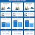 Consumenten kunnen duizenden euro's minder lenen