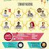 Indonesia Islamicpreneur Festival