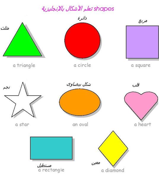 التعبير عن  الأشكال بالإنجليزية بالصور للأطفال والمبتدئين  shapes in English language