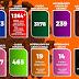 Itabuna contabiliza 1264 casos, 465 curados, 14 UTI e 50 óbitos