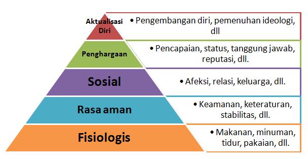 Psikologi Markerting