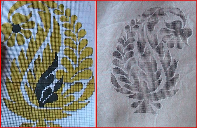 Threads And Replica Motifs