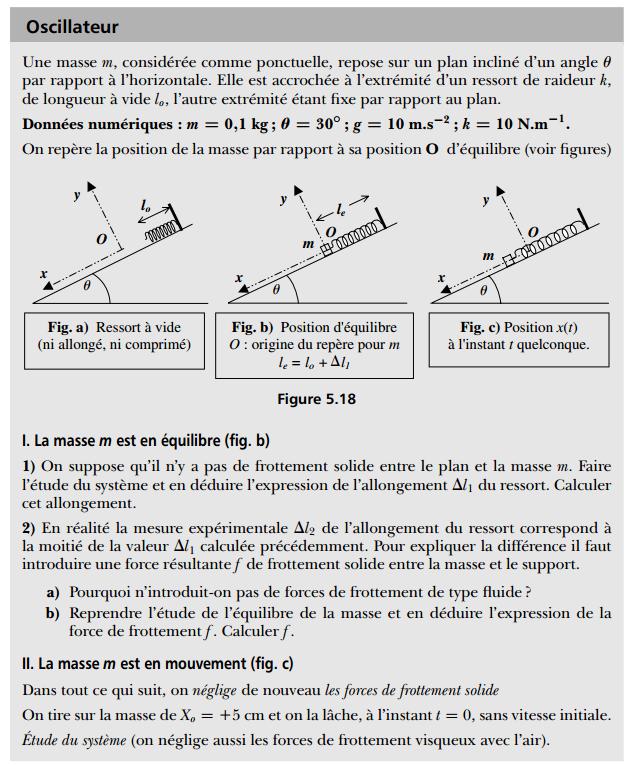 Pendule élastique-oscillations mécaniques
