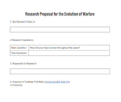 Research Proposal for Evolution of Warfare