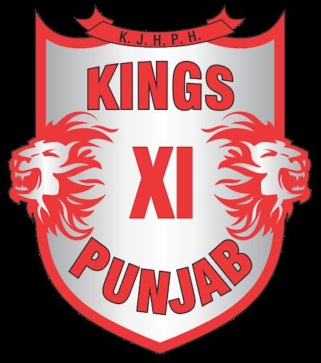 KINGS XI PUNJAB SQUAD FOR IPL2020