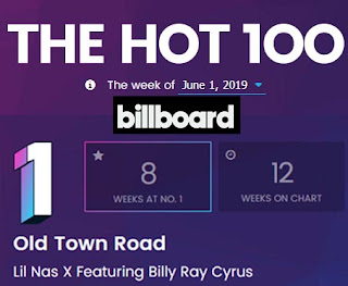 Billboard Hot 100 Singles Chart