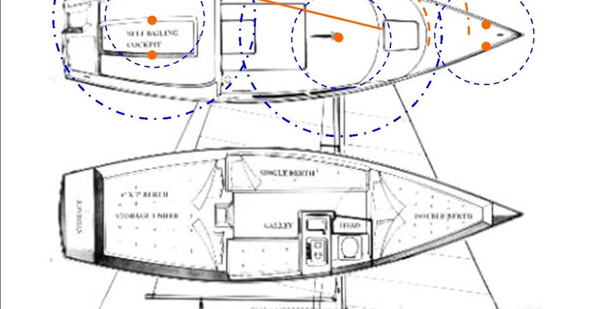 Sail Delmarva: Small Boat Jacklines