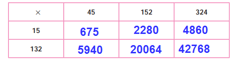 5. Sınıf Matematik SDR Dikey Yayınları 62. Sayfa Cevapları