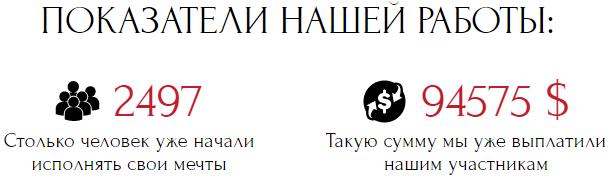 Клуб Мечтай