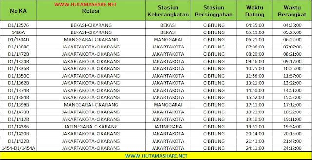 Jadwal Lengkap Kereta Api KRL Commuterline Commuter Line Dari Stasiun Cibitung ke Stasiun Cikarang Terbaru 2019