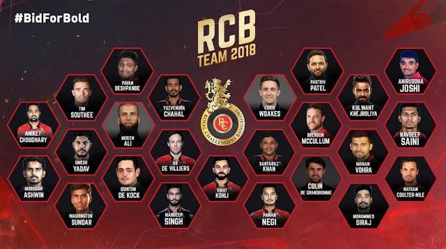 Royal Challengers Bangalore RCB Team IPL-11 2018