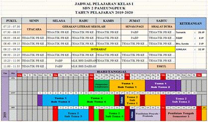 Pemetaan dan Jadwal Pelajaran Kurikulum 2013