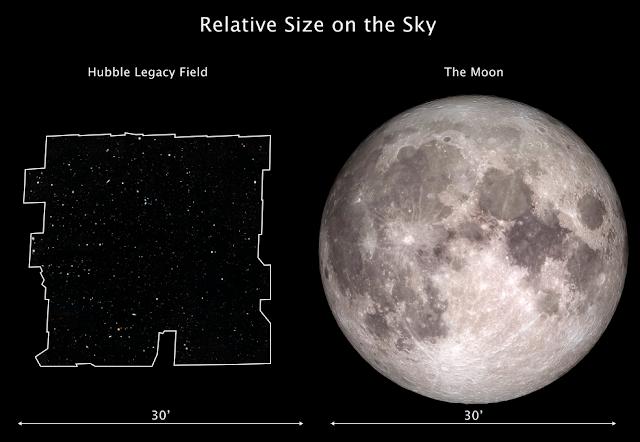 """علماء الفلك في تلسكوب """" هابل """" يجمعون رؤية واسعة للكون المتطور"""