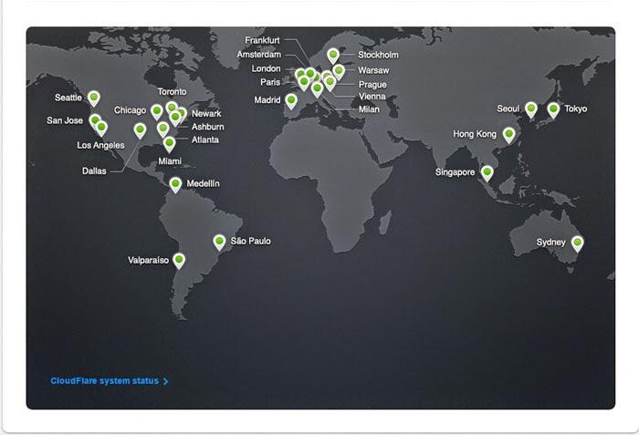 CloudFlare 28 centros de datos