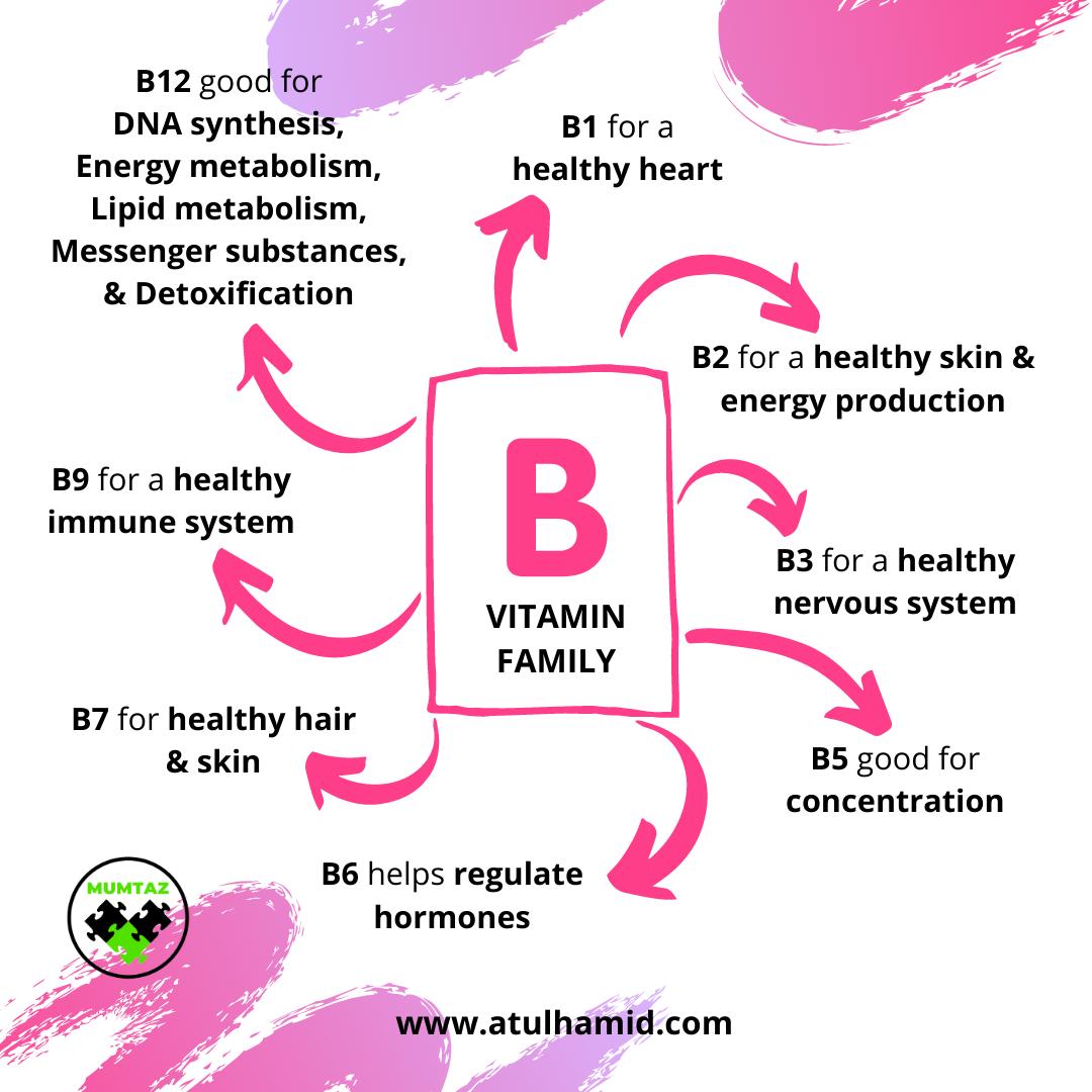 Vitamin B Complex Cara Mengatasi Tekanan Perasaan