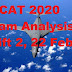 AFCAT Exam Analysis 2020: Shift 2 22 February: Questions Asked (Memory Based)