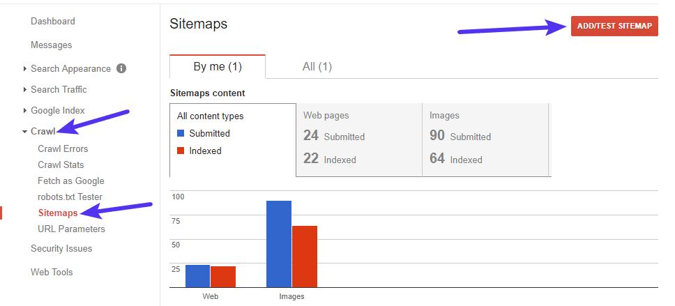 دليل انشاء ملف xml sitemap للوردبريس ما هو وكيفية استخدامه تقنيات