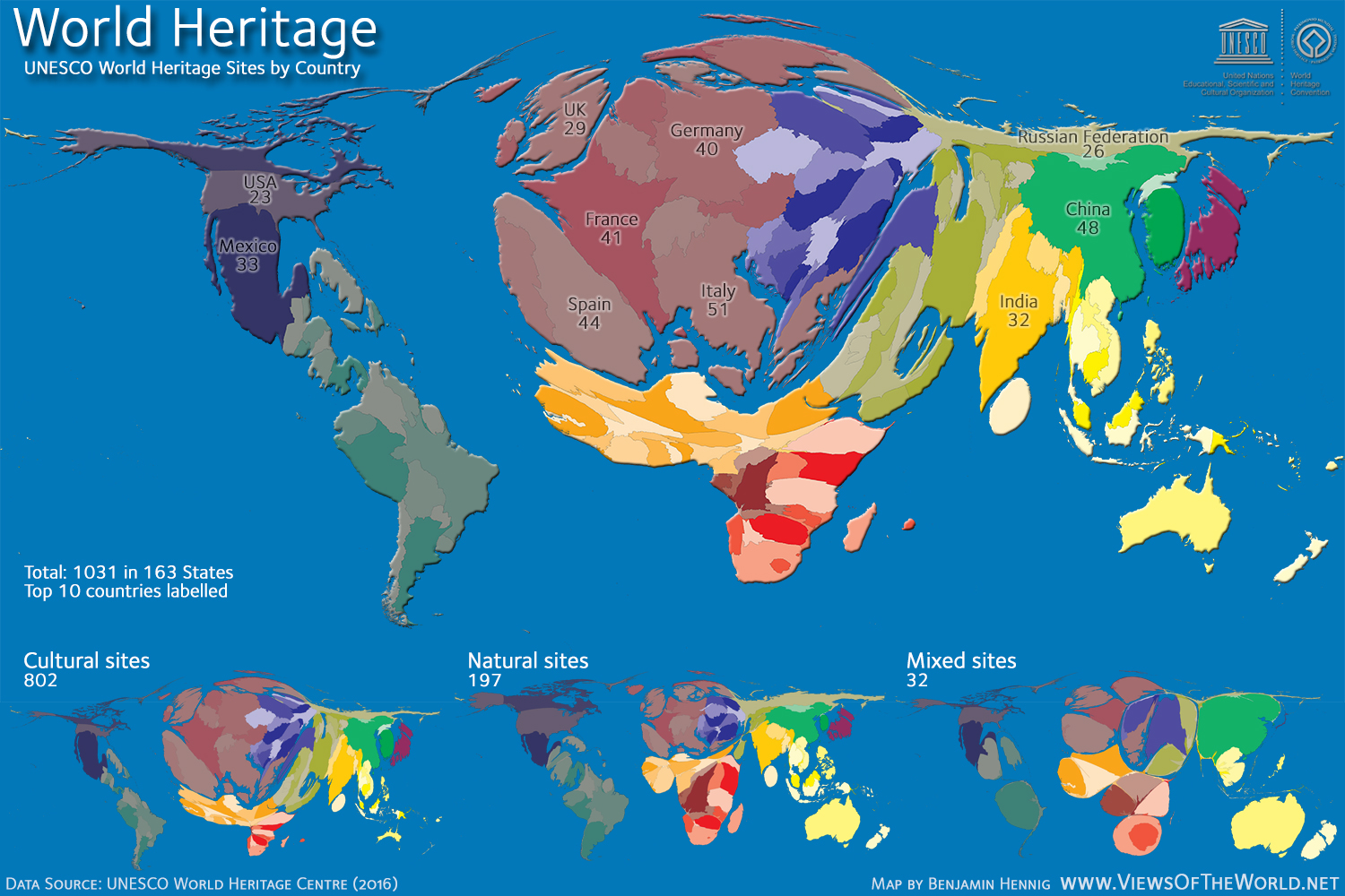 UNESCO World Heritage Sites by Country