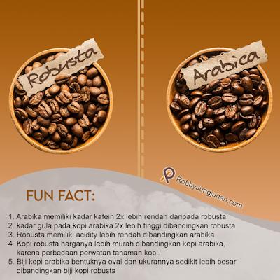 kopi asli tanpa campuran essen