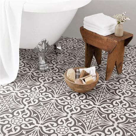 let's talk about tiles! simple guide. - don't cramp my style