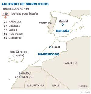 La CE solicita al Consejo autorización para renovar el protocolo de pesca con Marruecos
