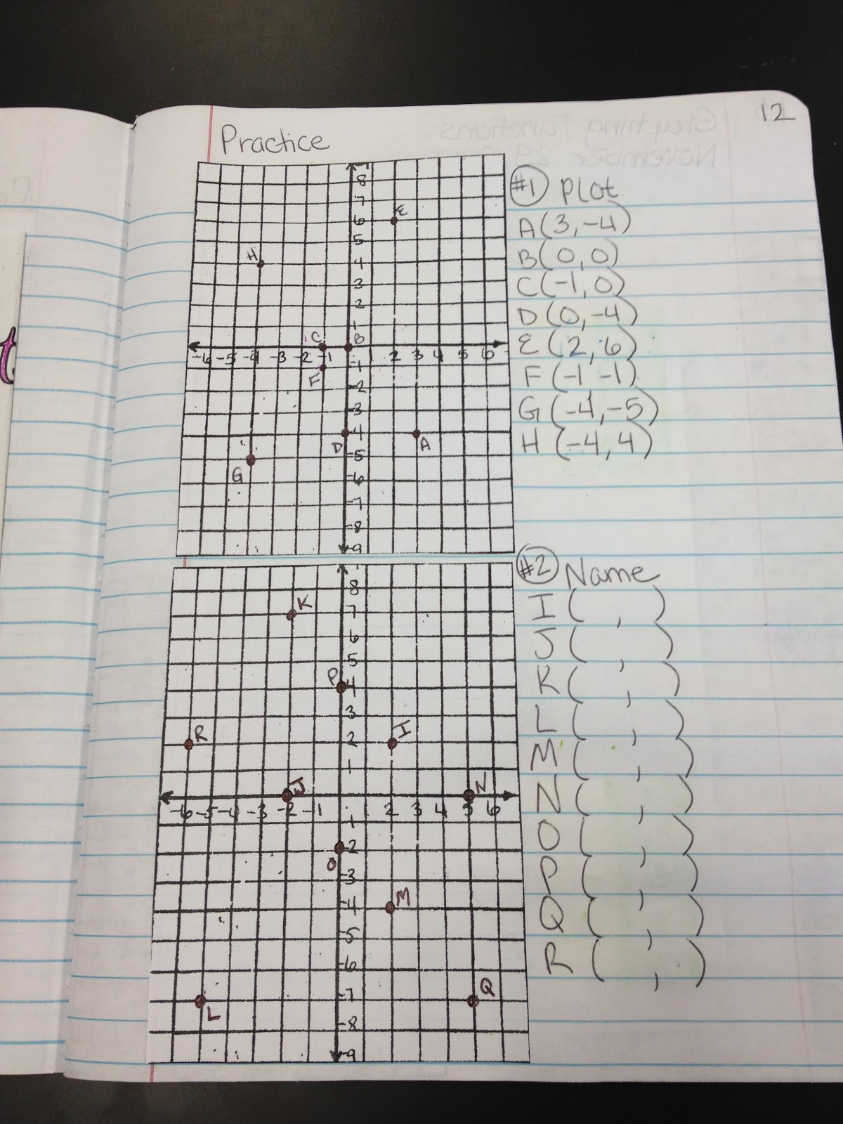 Teaching In Special Education The Coordinate Plane