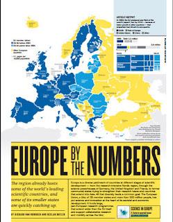 Los números de la Ciencia en Europa