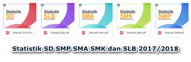 Statistik SD SMP SMA SMK dan SLB 2017/2018