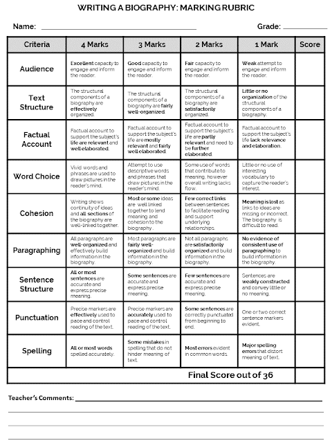 Biography teacher marking rubric