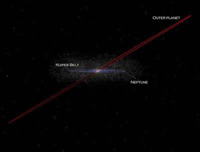 Patryk Lykawka 第9行星X