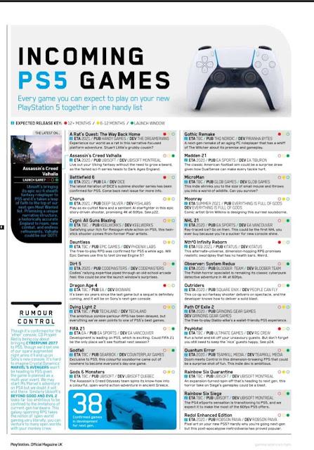 بالصور تسريب قائمة أول الألعاب المؤكدة رسميا على جهاز PS5