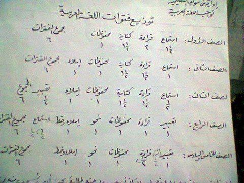 خطة توزيع فترات اللغة العربية للمرحلة الابتدائية من الصف الأول حتى الصف السادس 224444