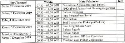 Jadwal Pelaksanaan Penilaian Akhir Semester (PAS) 1 Ganjil SD Tahun Pelajaran 2019/2020, http://www.librarypendidikan.com/