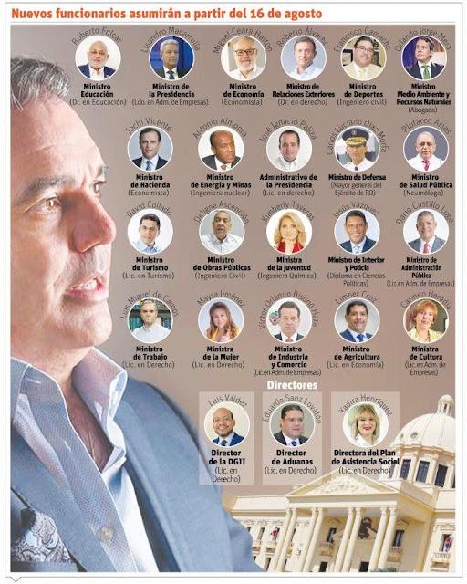 Gabinete del próximo gobierno encabezado por Luís Abinader
