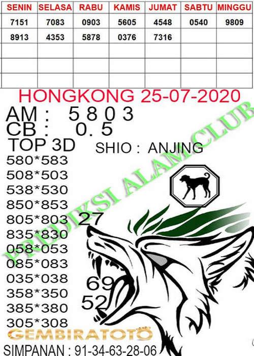 Kode syair Hongkong Sabtu 25 Juli 2020 296