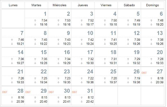 Infometeolosbarrios calendario solar para el mes de marzo for Del sol horario