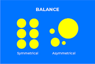 """In practice, the basic principles of design that expert designers keep in mind when working on their projects are additional or so """"secondary"""" design principles that are sometimes included as basic (e.g., Gestalt principle, typography, color and framing). The principles of the original design are explained and illustrated below."""