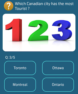 Which Canadian city has the most Tourist