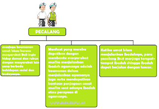 peta pikiran Masyarakat Bali yang Bersatu www.simplenews.me