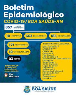 Boletins Epidemiológicos Nº 42 e 43