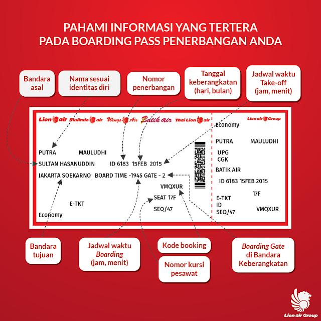 Informasi Tertera Pada Boarding Pass Penerbangan Anda